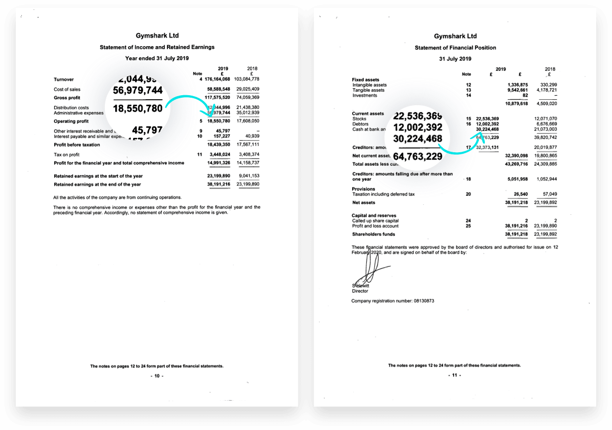publicly disclosed financial statements from ecommerce fitness apparel (fashion) brand Gymshark