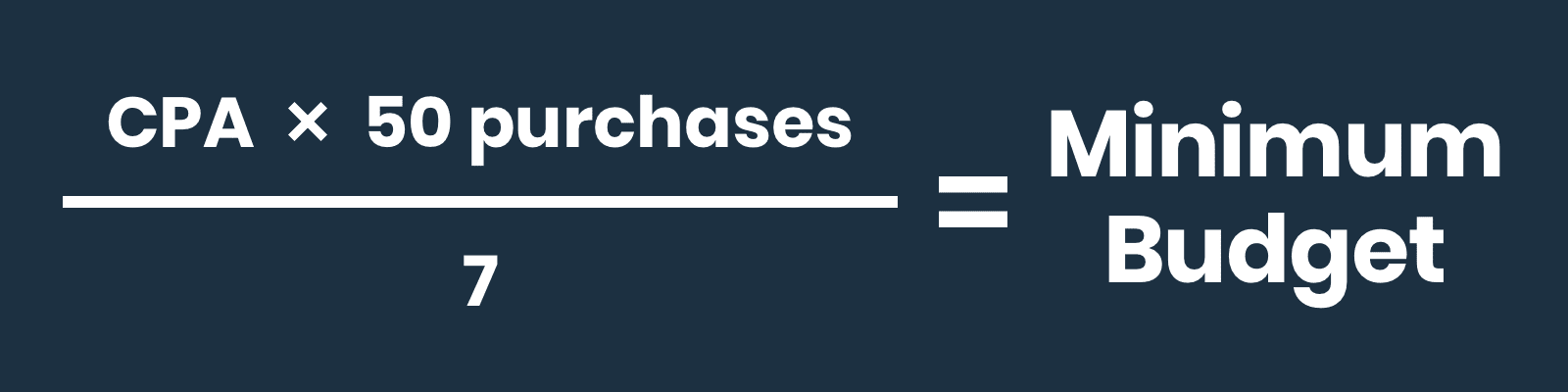 CPA times 50 purchases divided by 7 equals your minimum daily budget