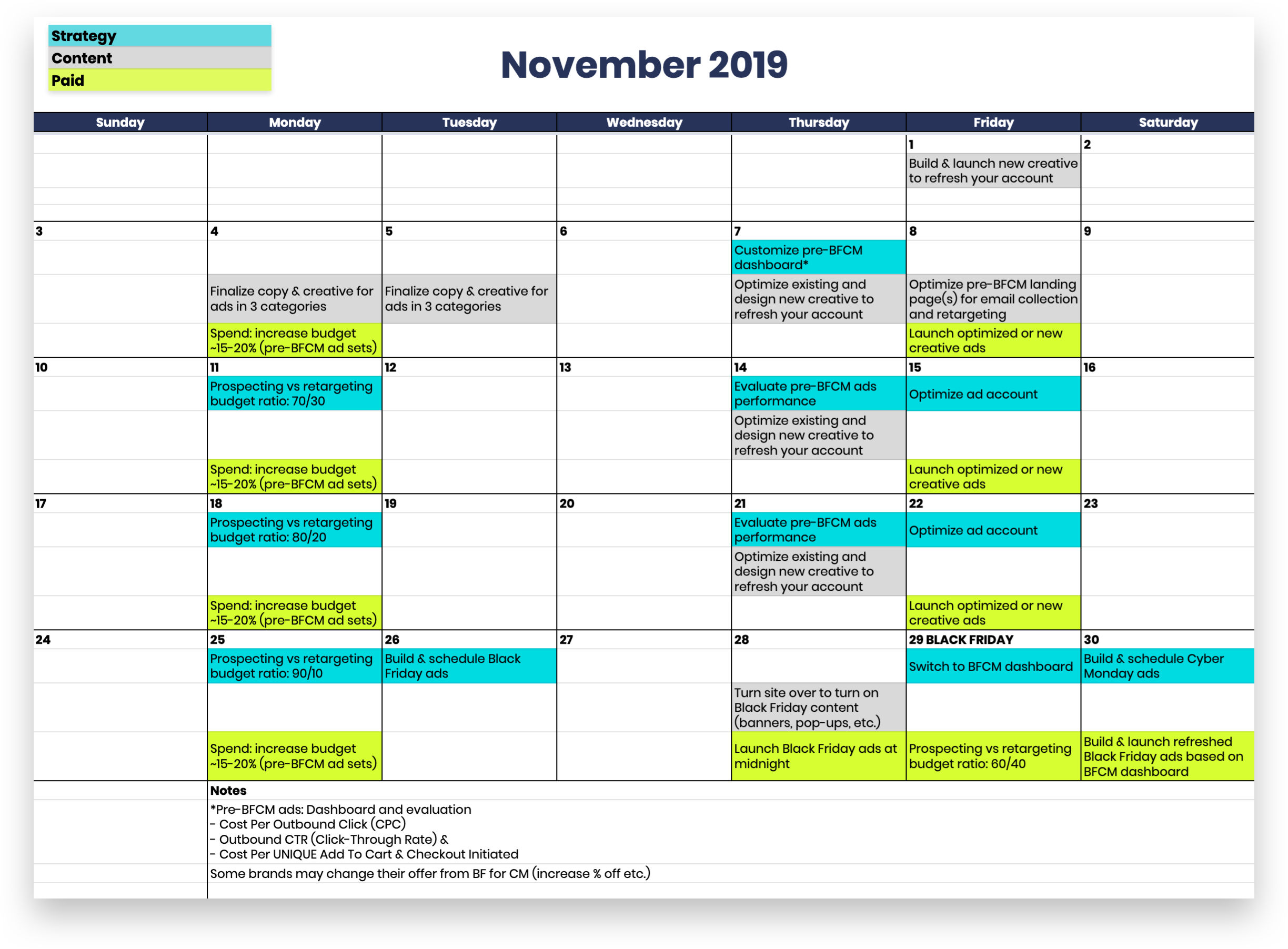 November Black Friday Campaigns Calendar