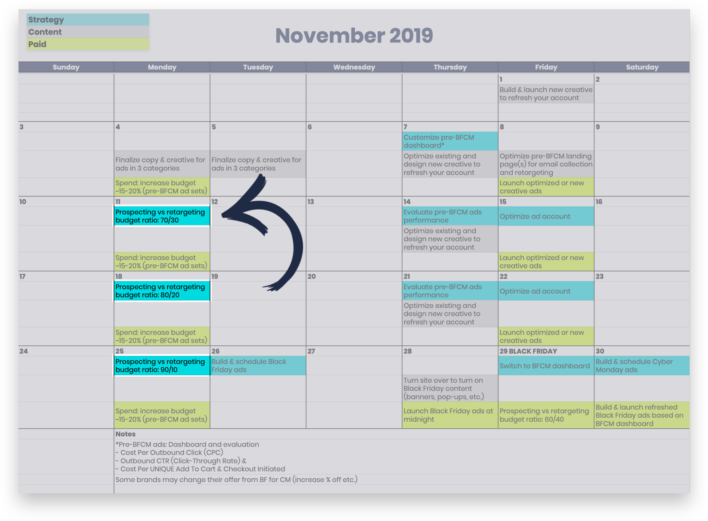 November Black Friday Campaigns Calendar Highlighted