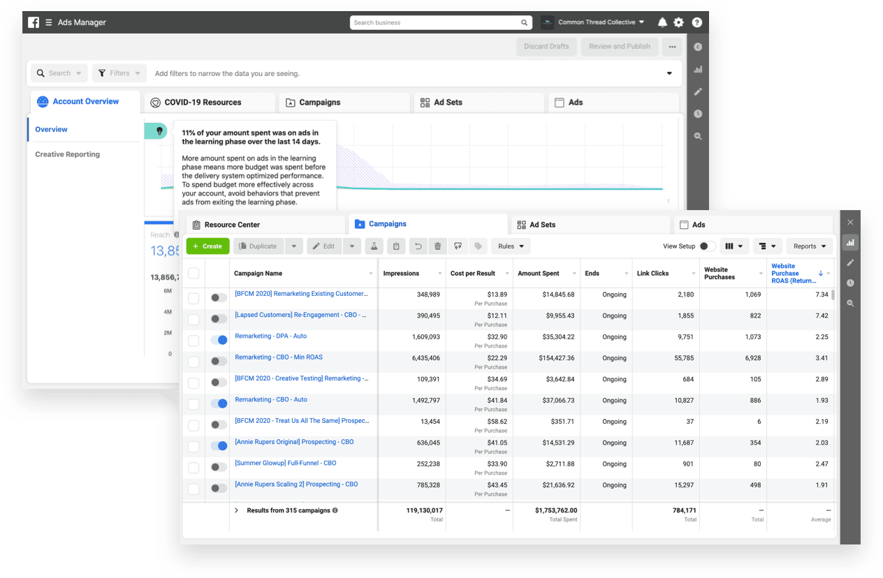 Paid Acquisition Facebook Dashboards