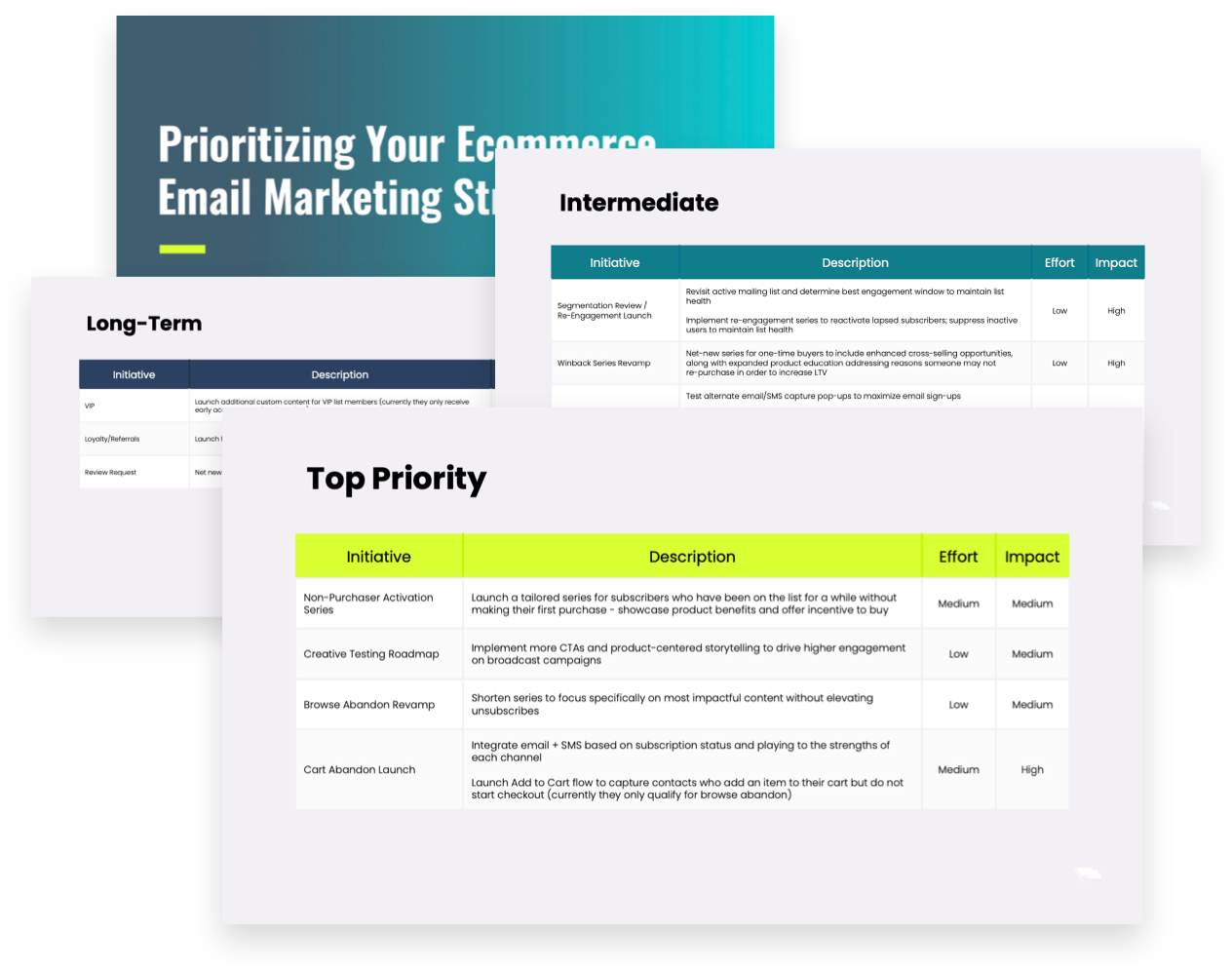Prioritizing Your Ecommerce Email Marketing Strategy