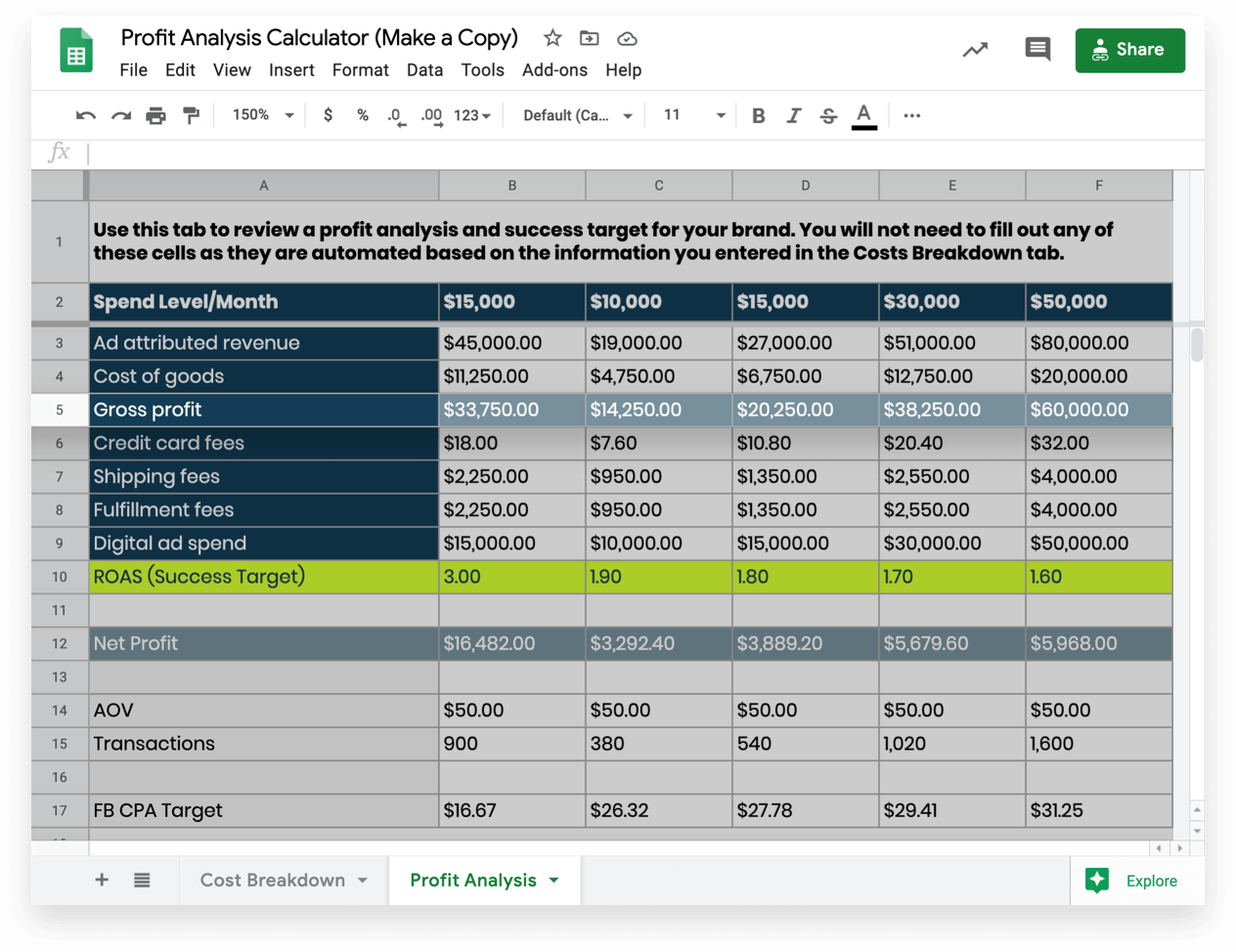 Profit Analysis Calculator: Gross Profit
