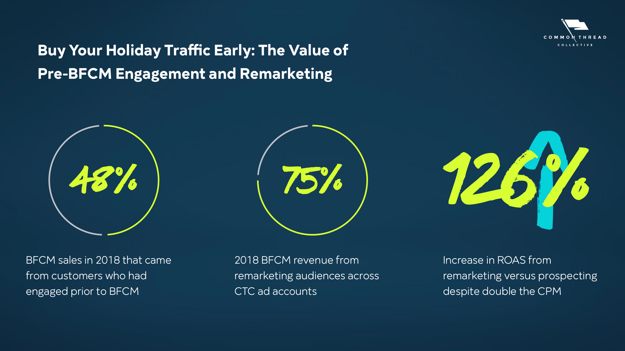 The value of remarketing audiences and loyal customers during holiday campaigns
