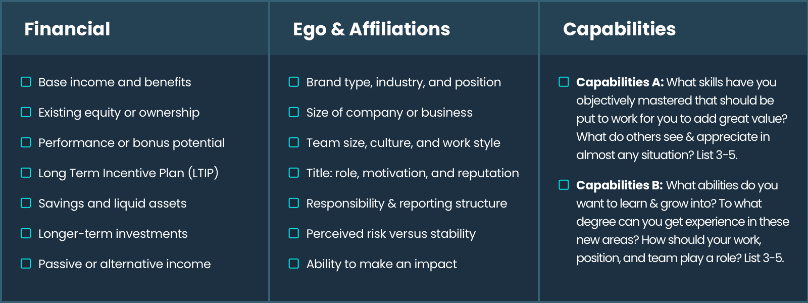 The 3 columns featuring checkboxes within each category: Financial, Ego and Afifliations, and Capabilities