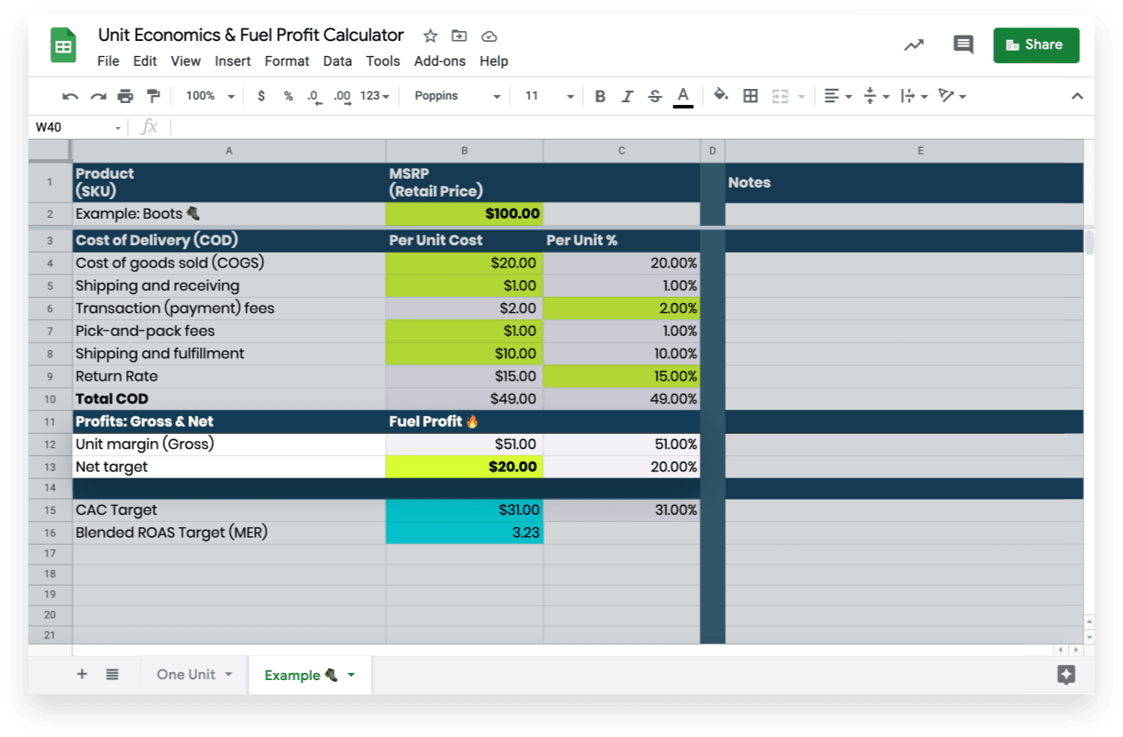 Ecommerce Unit Economics Template: Calculate gross profit and set a net profit target