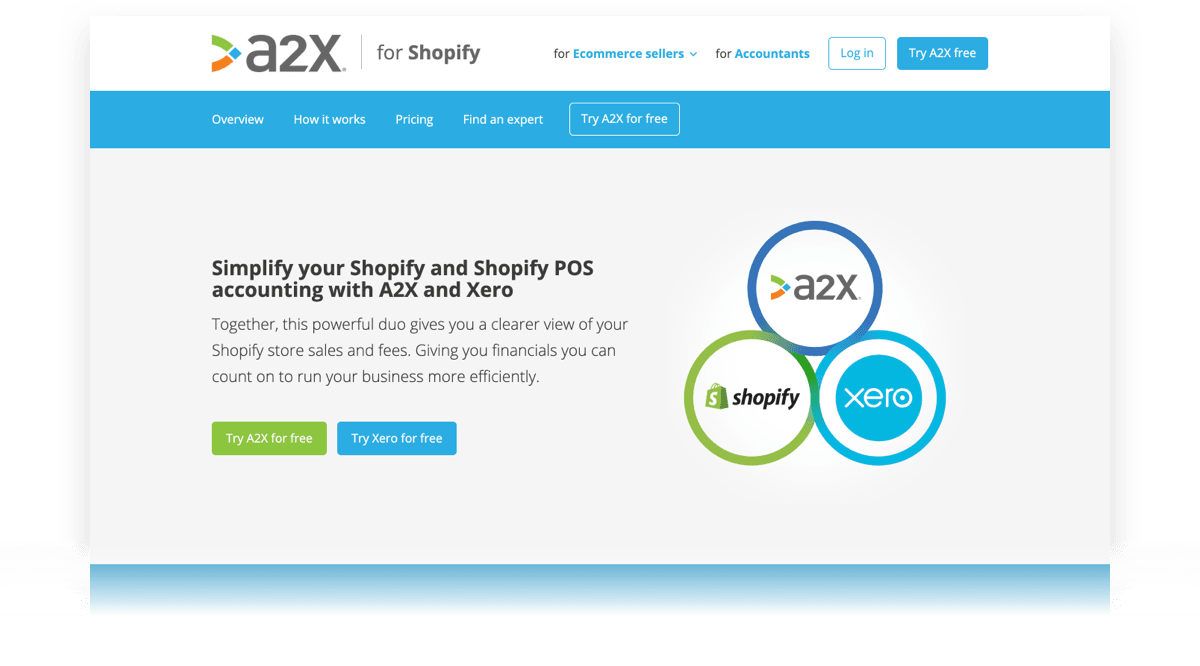 A2X for Shopify