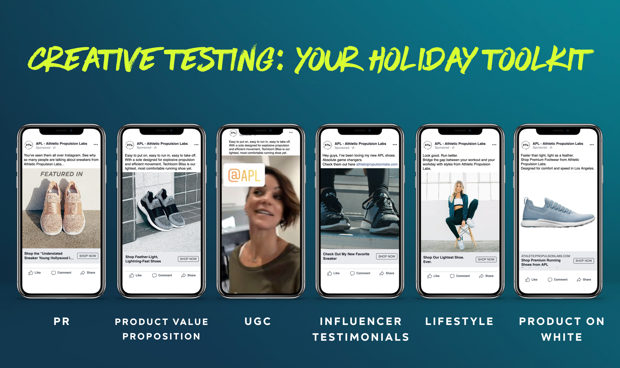 Creative Testing: Your Holiday Toolkit