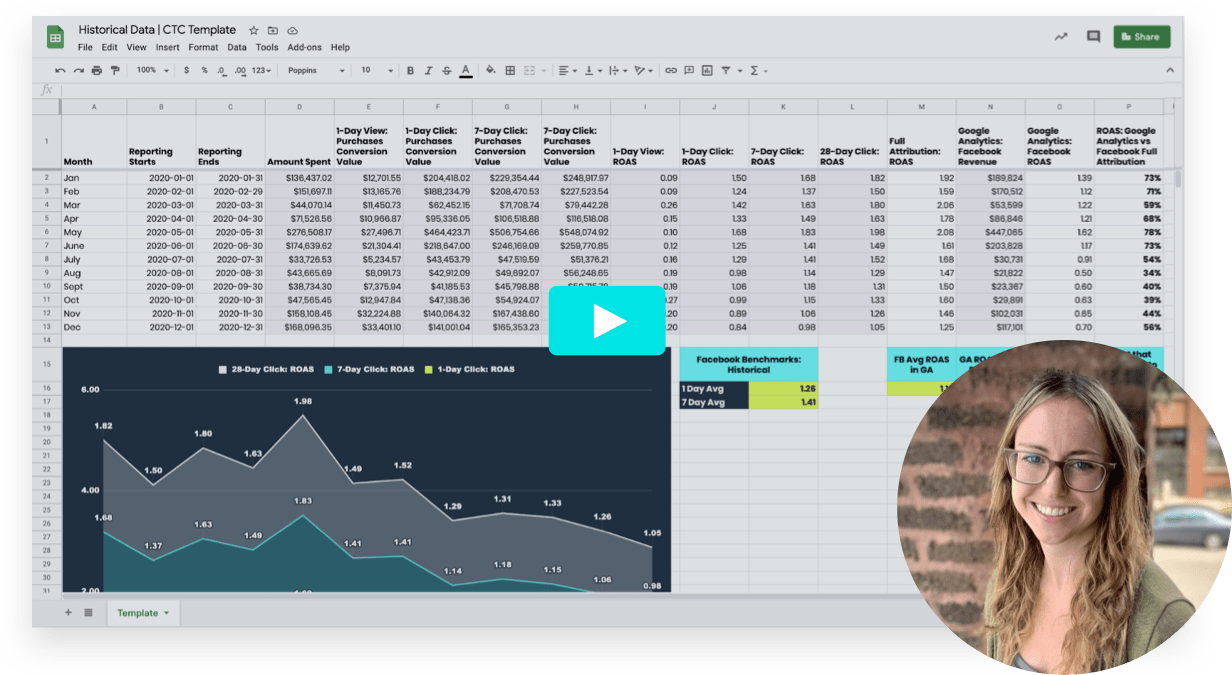 Facebook and Google Analytics template, plus video walkthrough for iOS 14 changes to Facebook Ad Manager