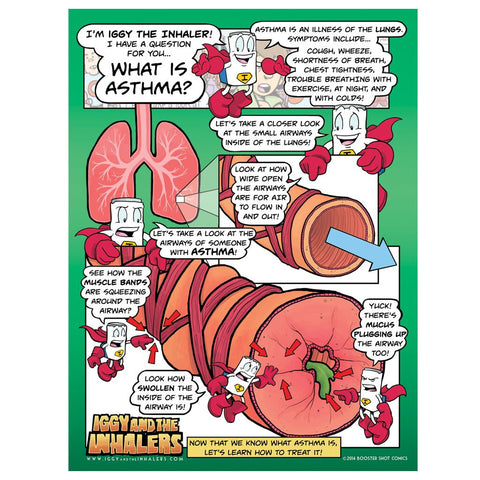 Poster - What is Asthma?
