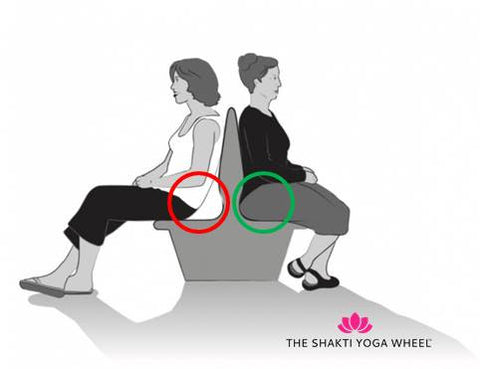 The Shakti Yoga Wheel - How does a good sitting posture looks like?