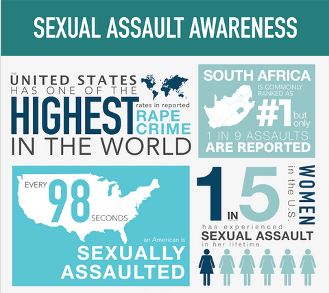 Infographic: The Scale of the Sexual Assault Crisis