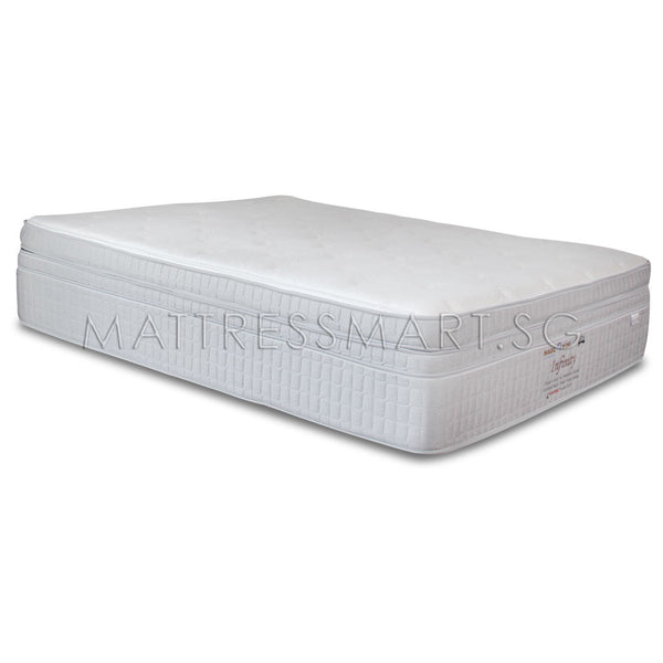 Magic Koil Infinity Hybrid Mattress