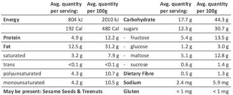 Energy Bars Nutritional Info