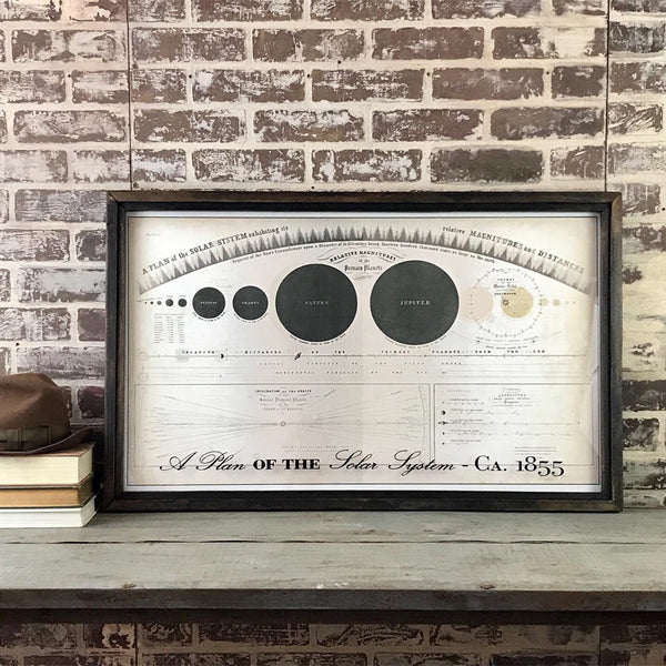 Vintage Plan Of The Solar System - Circa 1855 - Framed Shadowbox - 34-in