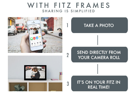 share photos from your smartphone to your digital photo frame