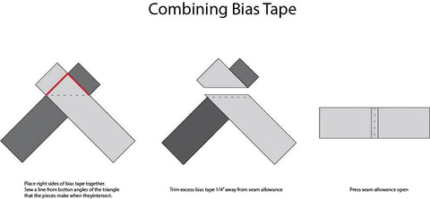 Combining Bias Tape Sewing