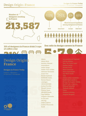 DESIGN ORIGIN: FRANCE (Outlet)
