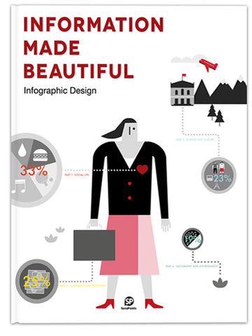 INFORMATION MADE BEAUTIFUL. Infographic Design