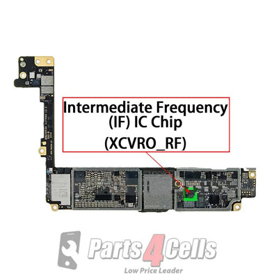 iPhone 7 / 7 Plus Intermediate Frequency (IF) IC #WTR3925 (XCVR0_RF)