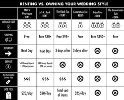 Grooms & Groomsmen Beware of Hidden Tuxedo Rental Fees