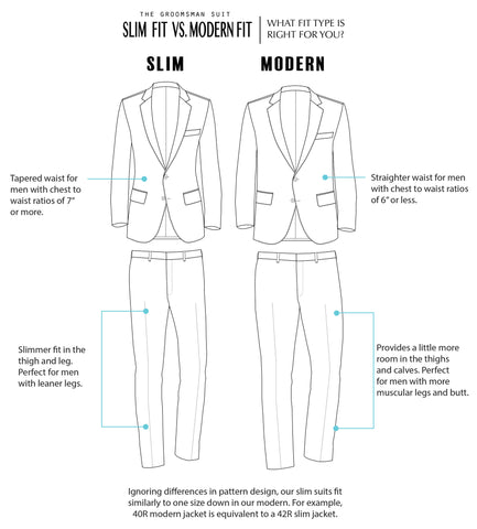 Wedding Suit Cut and Fit