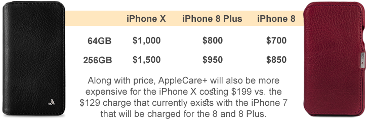 iPhone X and iPhone 8 Price Differences