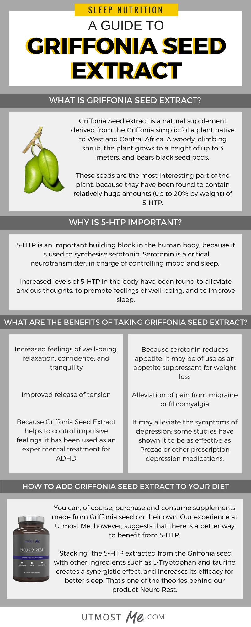 What is Griffonia Seed extract - Infographic