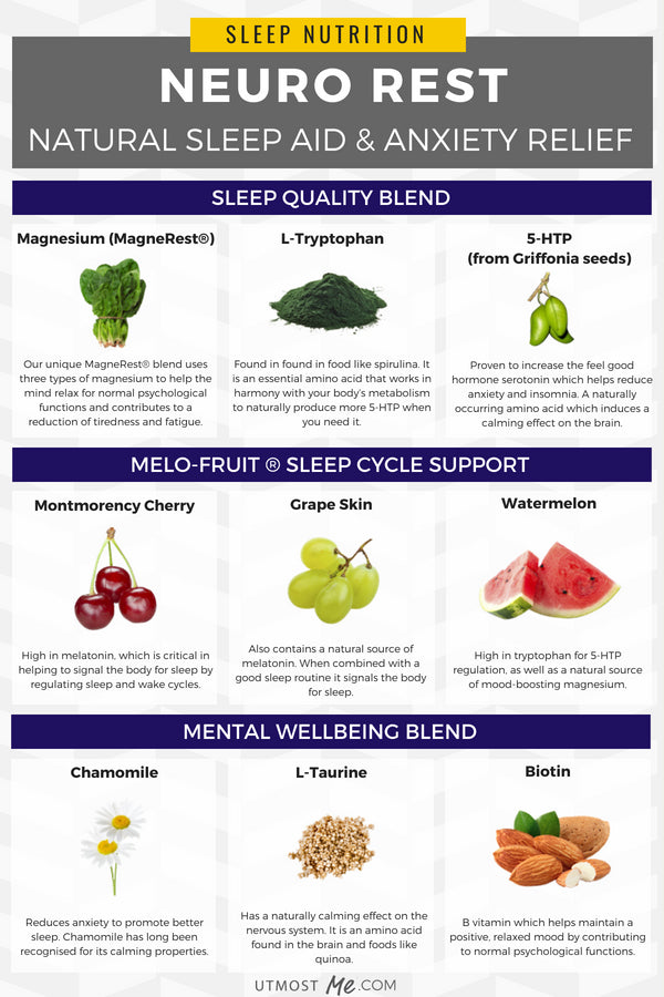 Neuro Rest Ingredients