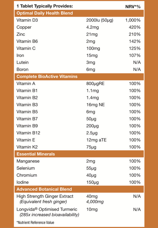 Label - Complete Multivitamin & Essential Minerals