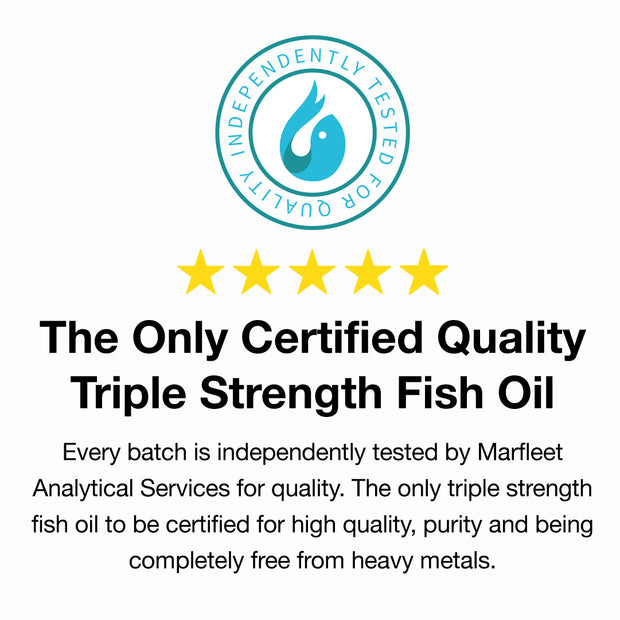 The Restored Triple Strength Omega 3