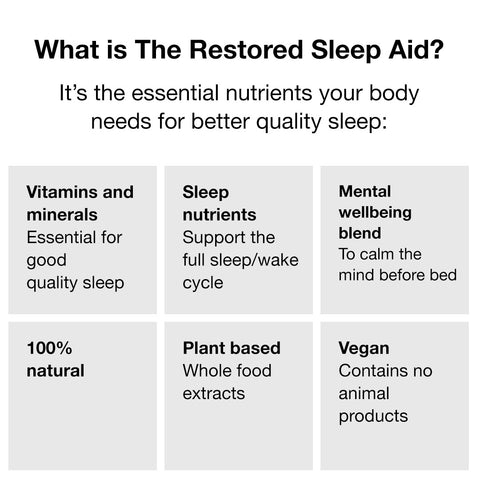 What is The Restored Sleep Aid