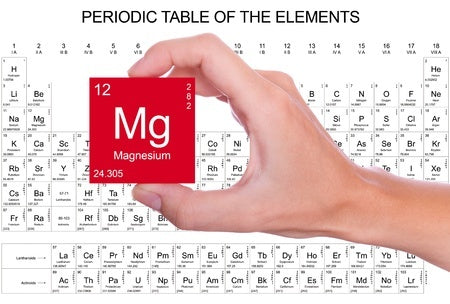 Magnesium and the periodic table