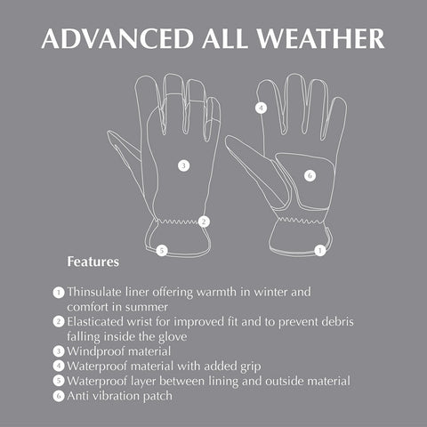 Briers Advanced All Weather Gloves Features Guide