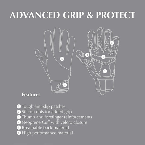 Briers Advanced Grip & Protect Gloves Features Guide