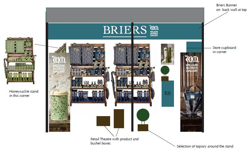 Briers Ltd - initial concept for the RHS Chelsea Flower Show 2016
