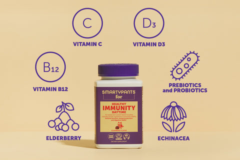 SmartyPants Immunity Daytime Formula surrounded by ingredients icons.