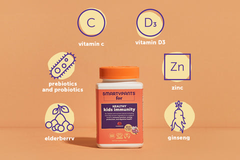 SmartyPants Kids Immunity Formula surrounded by ingredients and representative icons.