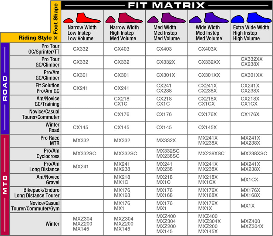 Fit Matrix