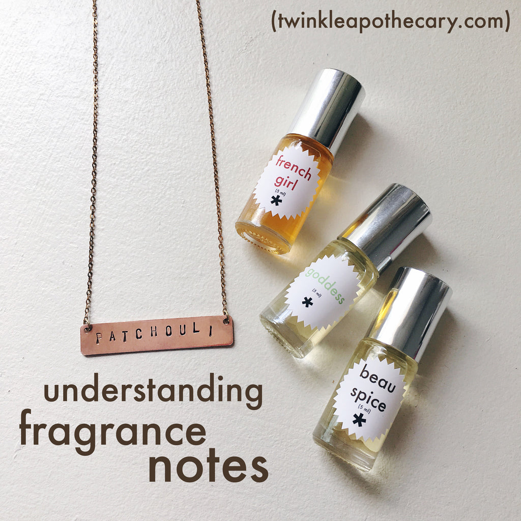Understanding Fragrance Notes