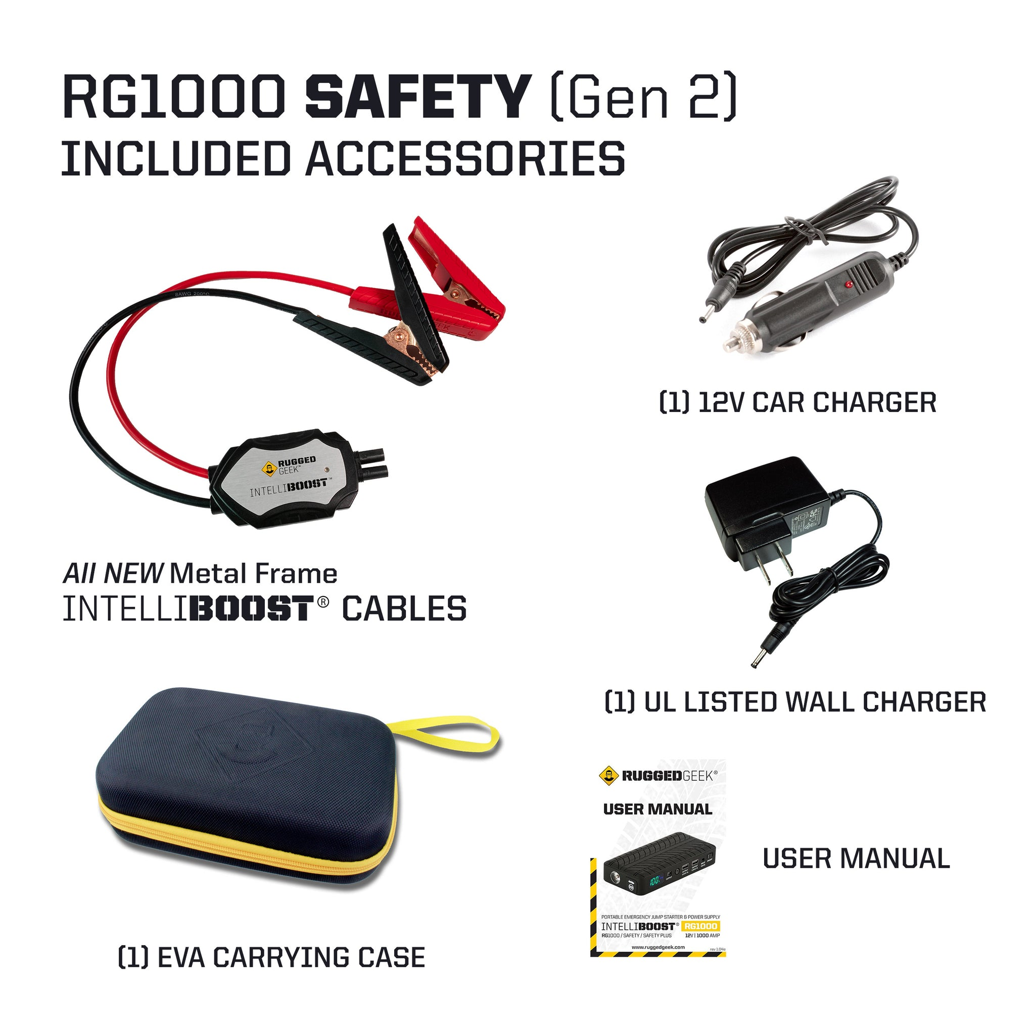 Rugged Geek RG1000 Safety Gen2