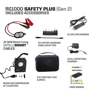 Rugged Geek RG1000 Safety PLUS Gen2