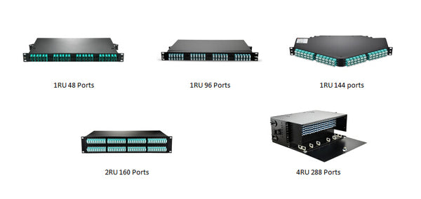 Fiber patch panel port numbers