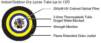 12 Strands 9/125µm Single Mode Riser Rated Indoor/Outdoor Cable-Krone Dry Loose Tube