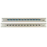 "Loaded 19"" Patch Panel with SMA Adapters (Multimode)"