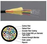 Hybrid Cable - 6 Fibers SM - 6 Fibers 62.5µm MM - OFNR Riser Rated