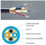 Composite Cable - 4 Fibers 62.5µm MM - 2 Wires 14 Gauge - OFNR Riser Rated