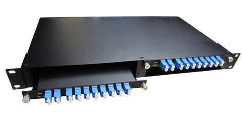 "SML-1000-CH chassis for SML series CWDM mux/demux cards, rack 19"", 1RU"