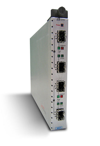 CWDM 2 channel manageable transponder card - 1.25G per ch. capacity (for SL2000/5000 series)