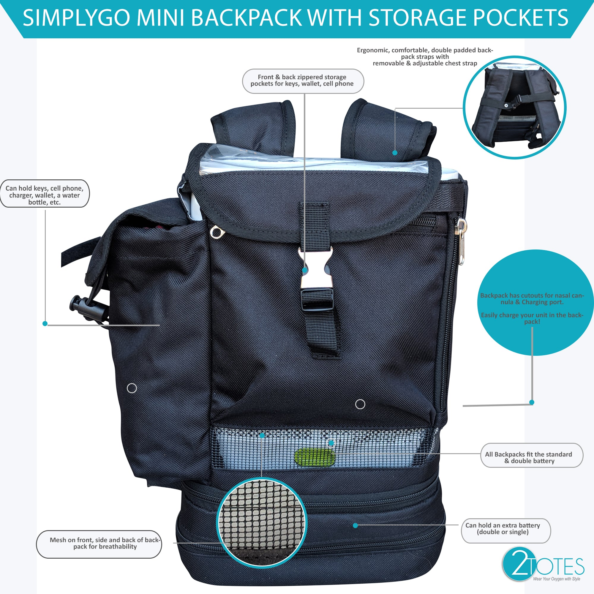 SimplyGo Mini Backpack in black - O2TOTES